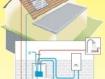 Pensez énergies renouvelables!
